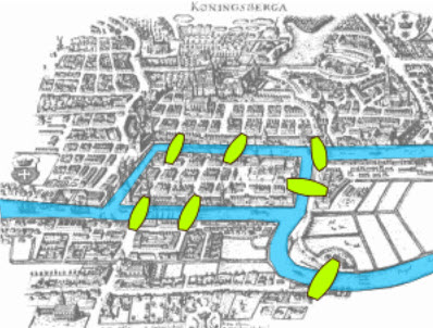 The seven bridges of konigsberg