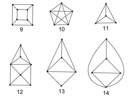 seven bridges of konigsberg pdf