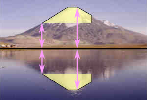 3 examples of reflection