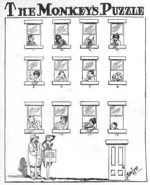 Sam Loyds Monkeys Puzzle